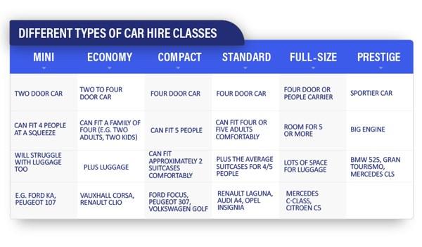 car-hire-abroad