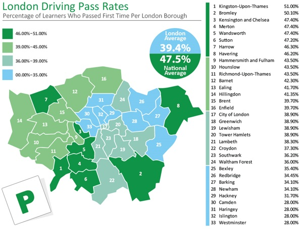 London-Driving-Pass-rates